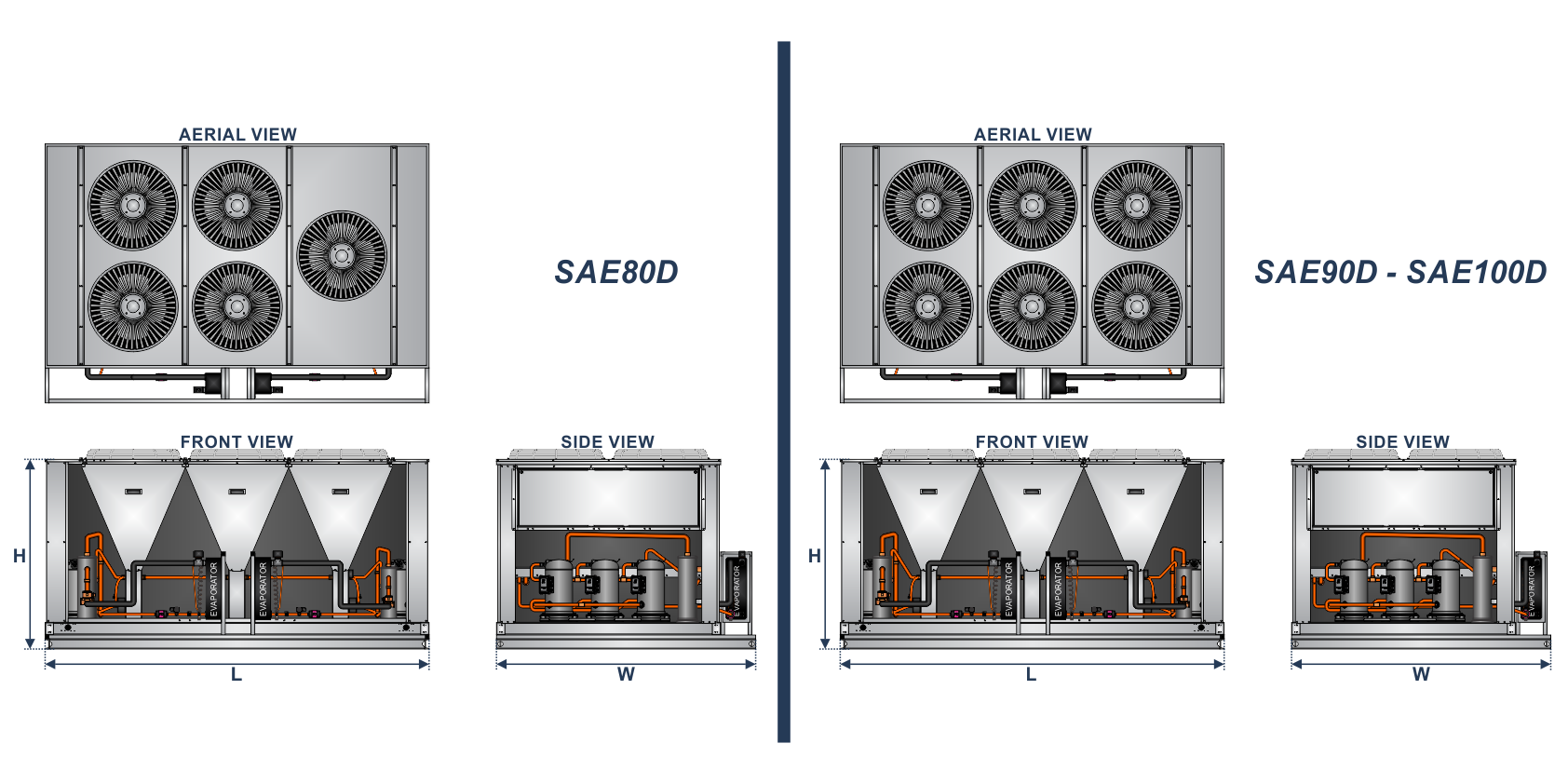 Air Cooled Modular Chillers - 80 Ton to 100 Ton