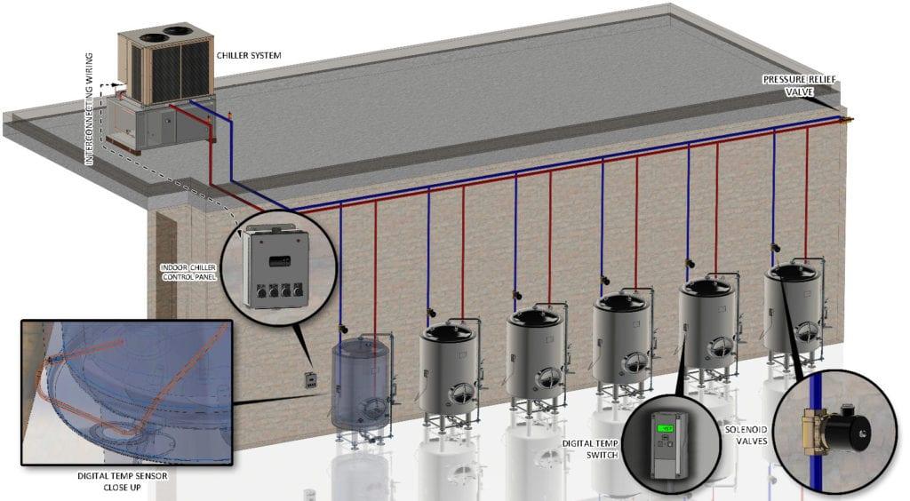 Control Panel Digital Temperature Switches